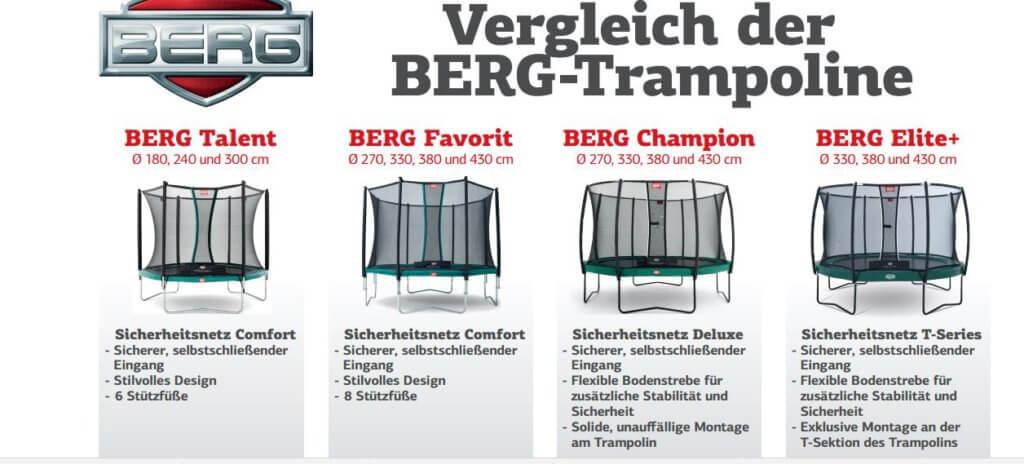 BERG Trampoline im Vergleich - trampolin-profi.de