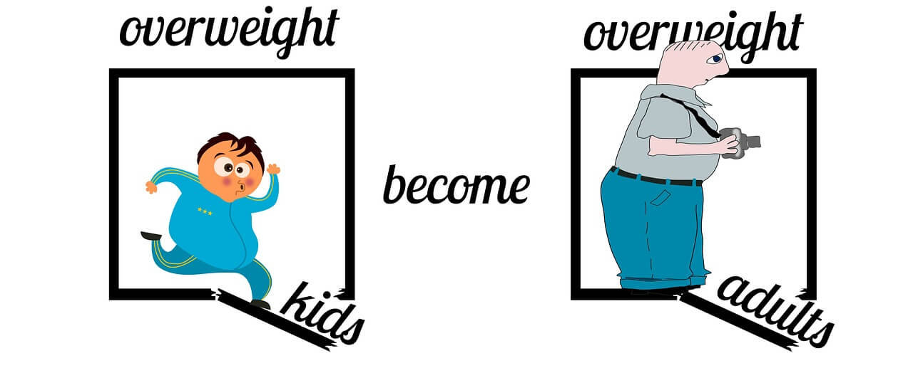aktuelle WHO-Studie übergewichtige Kinder - Ratgeber trampolin-profi.de