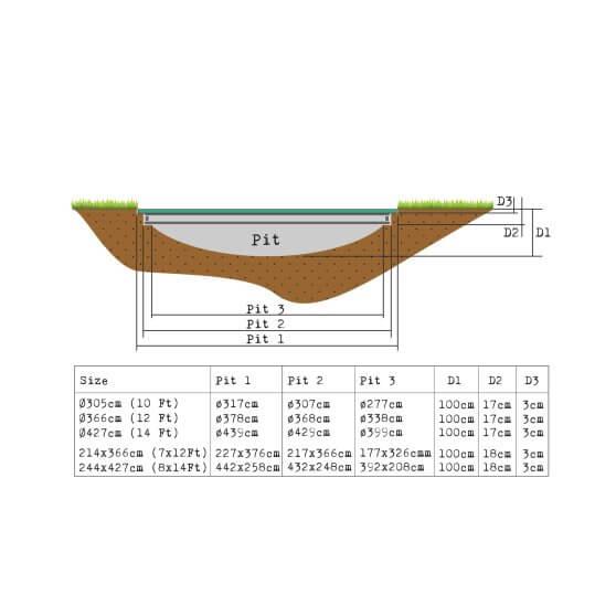 EXIT ebenerdiges Trampolin - Tabelle für Erdaushub - Beispiel - kaufen auf trampolin-profi.de