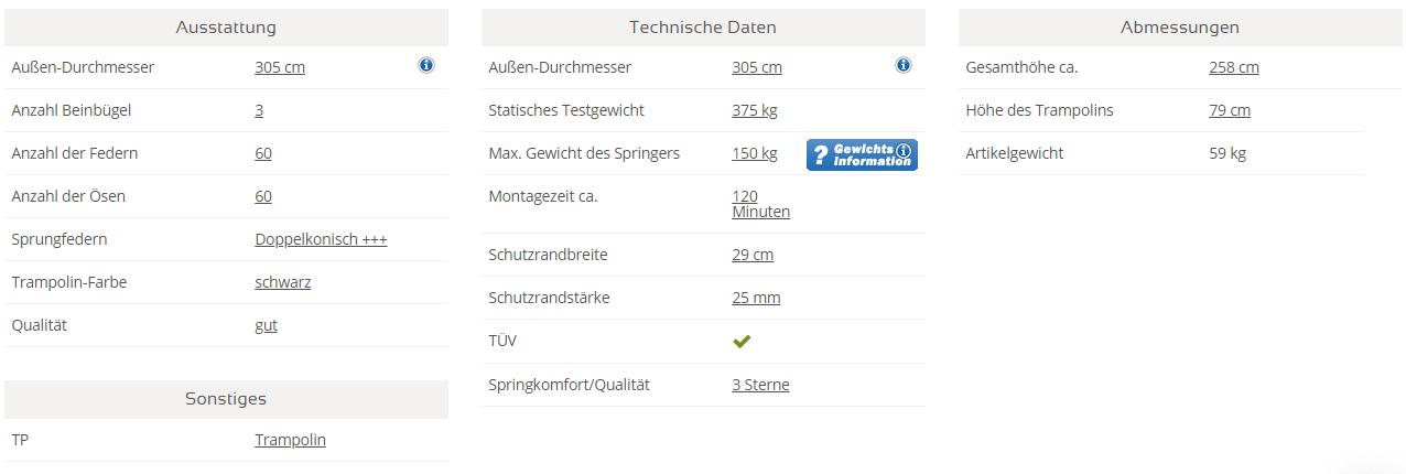 Technische Daten Salta Trampolin - SALTA Premium Black Edition Trampolin Test - trampolin-profi.de