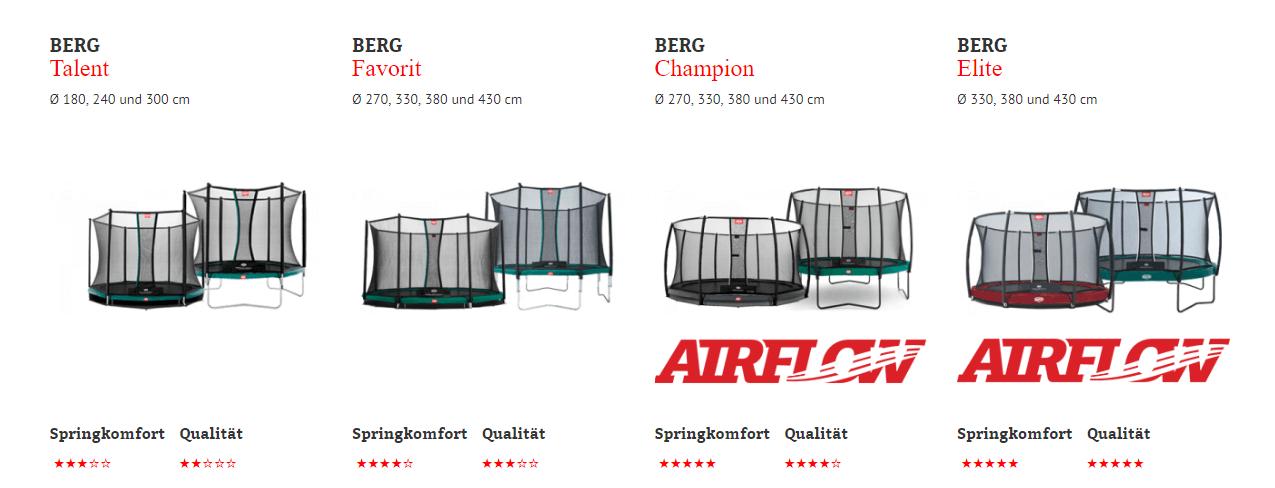 BERG Trampolin Ratgeber bei Ihrem TRAMPOLIN PROFI