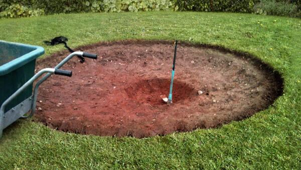 Bodeneinbau eines INGROUND bzw. FLATGROUND TRAMPOLIN - Ratgeber trampolin-profi.de