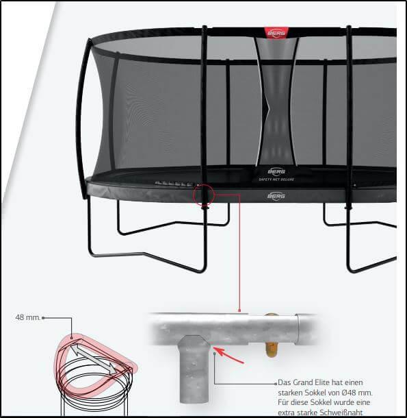BERG Grand Elite - Rahmen - Fachberatung trampolin-profi.de