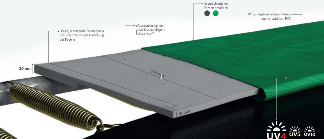 Schutrzand Modell BERG Favorit - Überblick - trampolin-profi.de