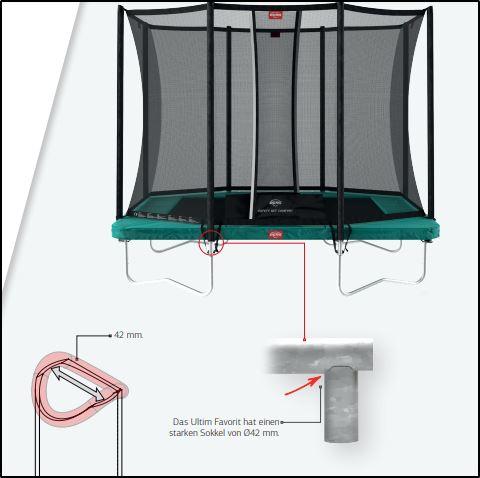 BERG Ultim Favorit - Rahmenaufbau - Überblick trampolin-profi.de