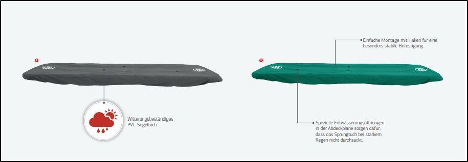 BERG Ultim Favorit - Abdeckplane - trampolin-profi.de