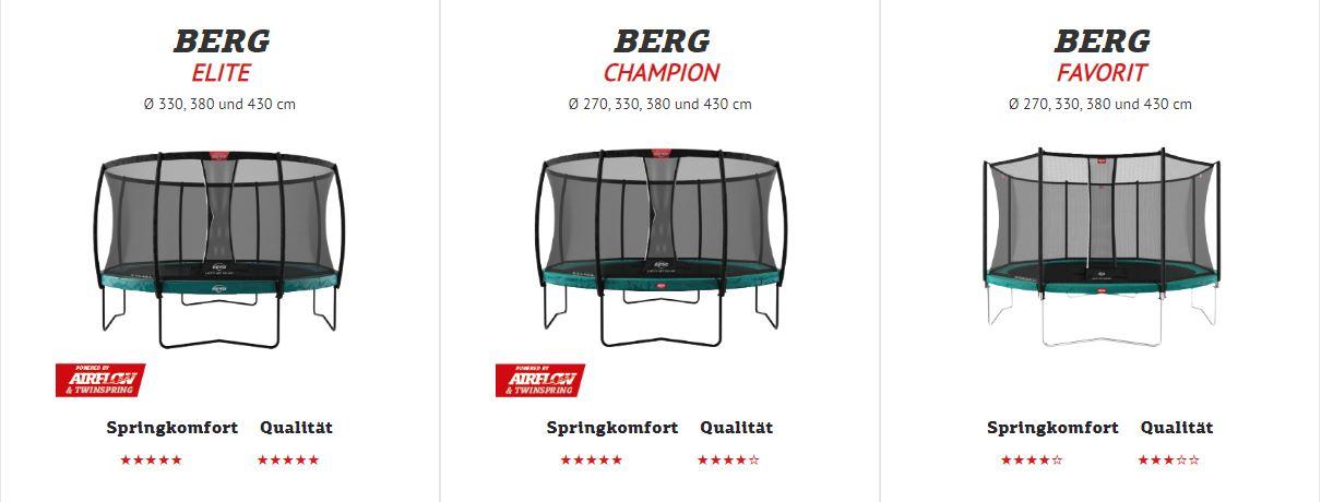 BERG Trampolin Test - die Serien - trampolin-profi.de Fachberatung