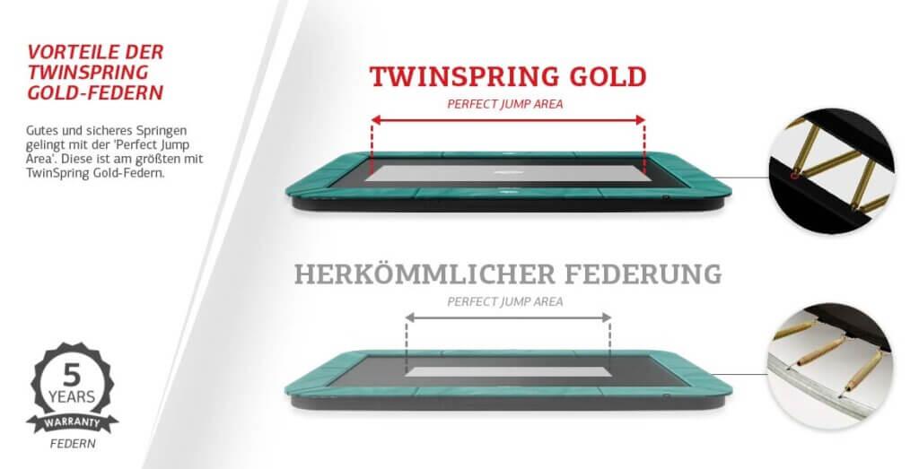 BERG Ultim Champion 410 - Ratgeber - trampolin-profi.de - Schaubild