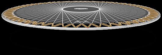 Modell TwinSpring-Federung - BERG Trampoline - Beratung ☎ 09188-9999001